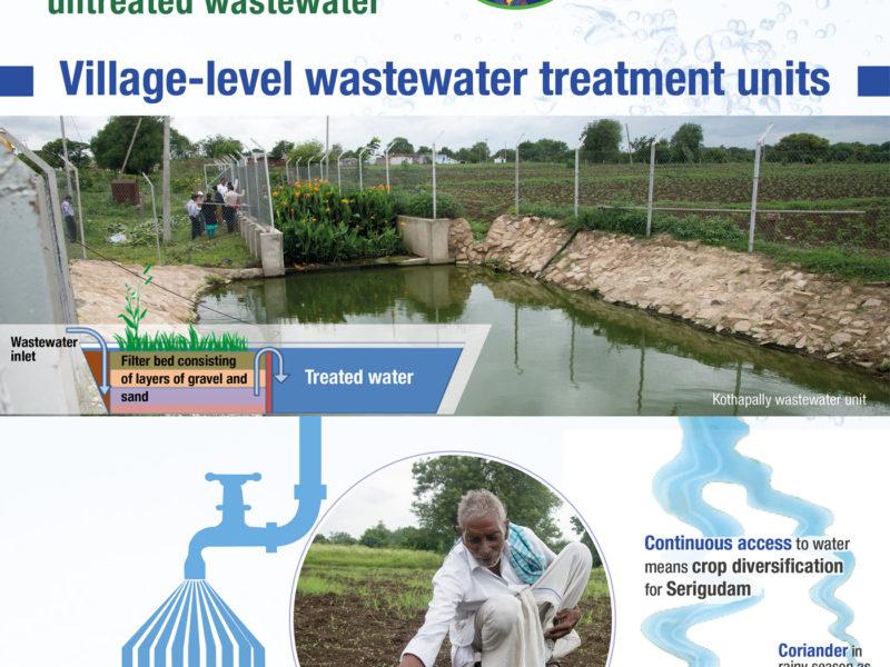 Village-level wastewater treatment units
