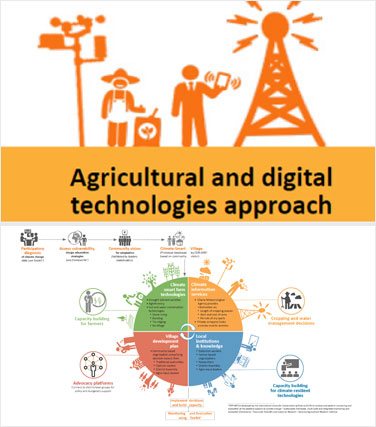 agriculture-digital-tech