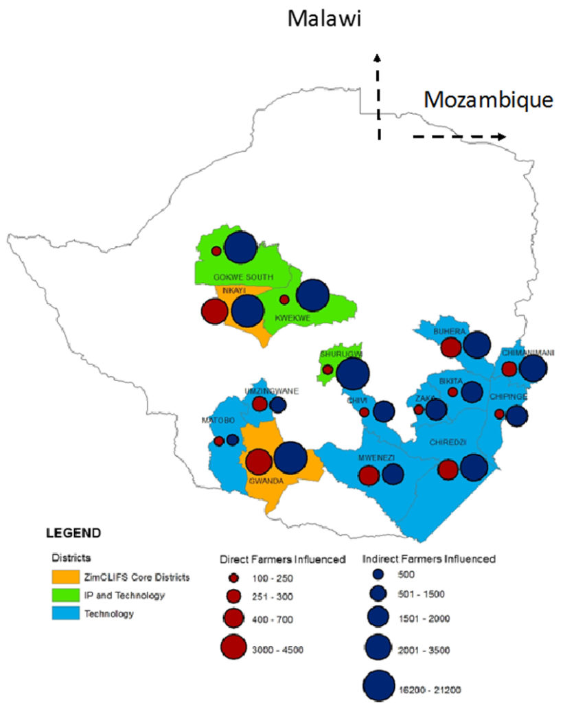Map showing innovations of the ZimCLIFS Project scaled out in Zimbabwe.