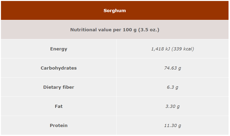 Sorghum-nutritional-info